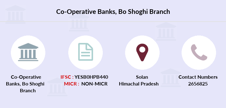 Co-operative-banks Bo-shoghi branch