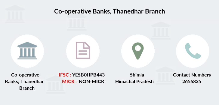 Co-operative-banks Thanedhar branch
