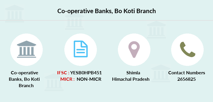 Co-operative-banks Bo-koti branch