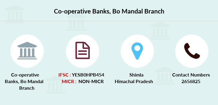 Co-operative-banks Bo-mandal branch