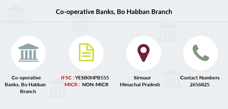 Co-operative-banks Bo-habban branch