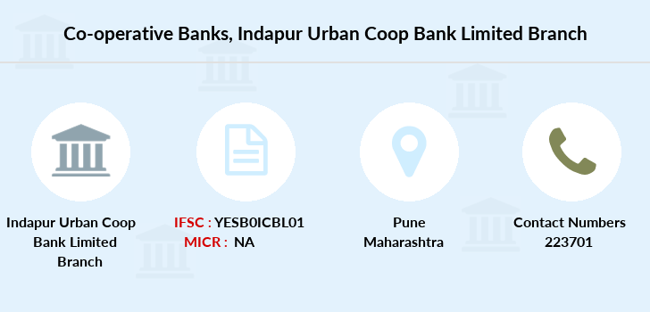 Co-operative-banks Indapur-urban-coop-bank-limited branch