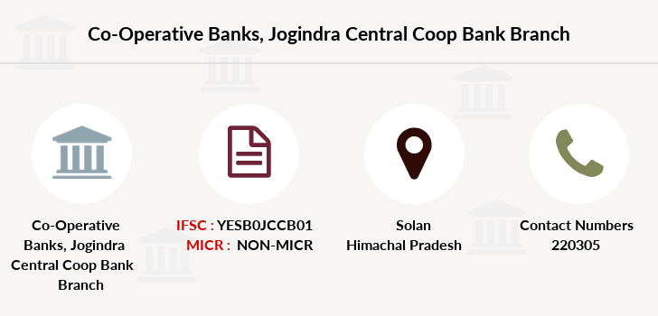 Co-operative-banks Jogindra-central-coop-bank branch