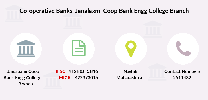Co-operative-banks Janalaxmi-coop-bank-engg-college branch