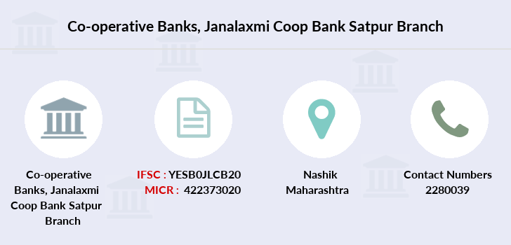 Co-operative-banks Janalaxmi-coop-bank-satpur branch