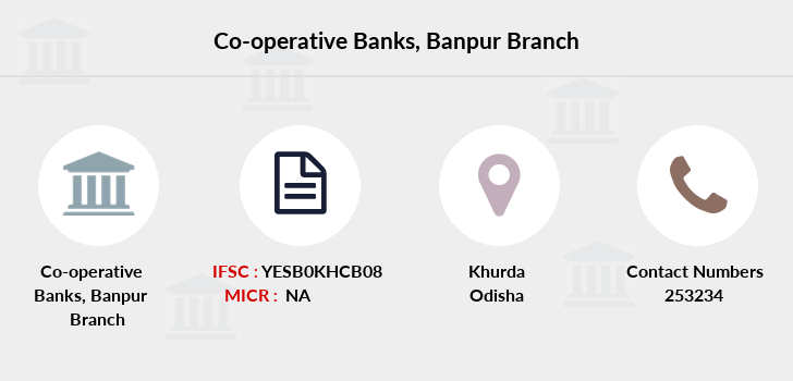 Co-operative-banks Banpur branch