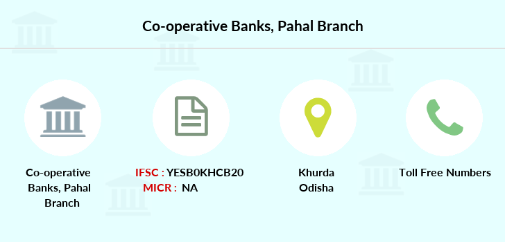Co-operative-banks Pahal branch