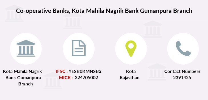 Co-operative-banks Kota-mahila-nagrik-bank-gumanpura branch