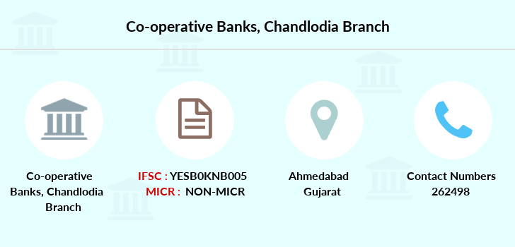 Co-operative-banks Chandlodia branch