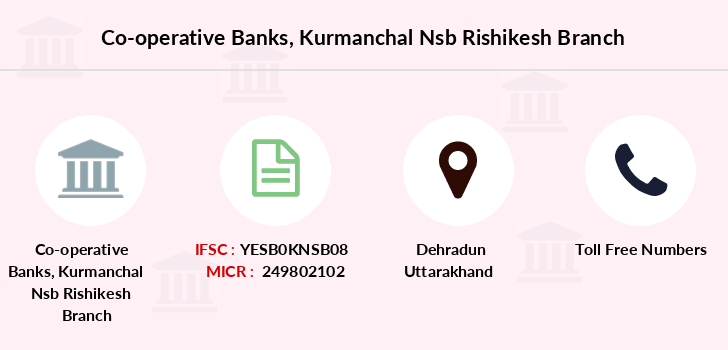 Co-operative-banks Kurmanchal-nsb-rishikesh branch