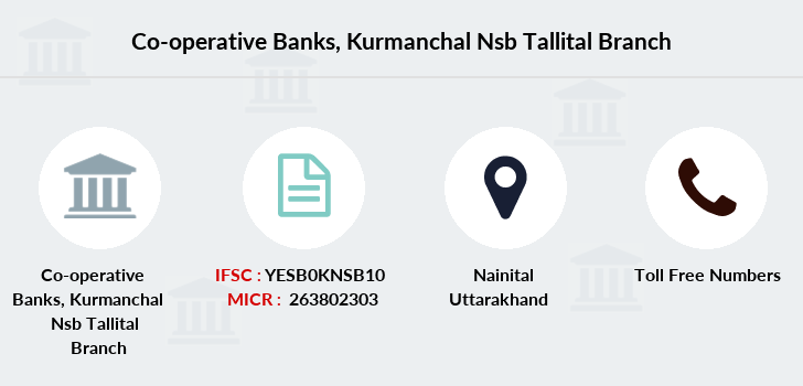 Co-operative-banks Kurmanchal-nsb-tallital branch