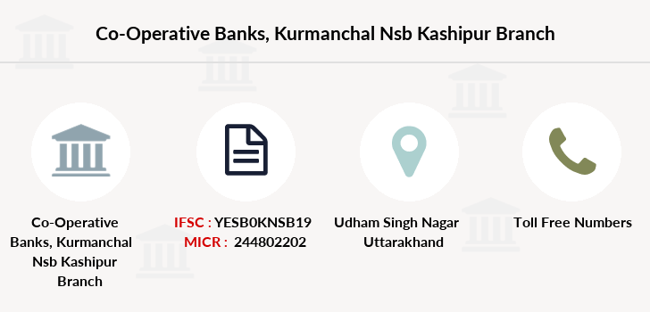 Co-operative-banks Kurmanchal-nsb-kashipur branch