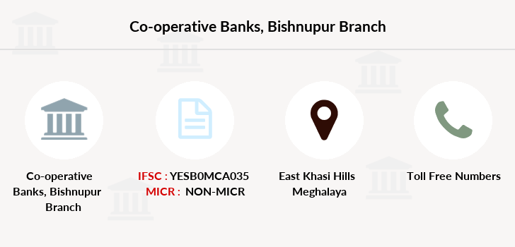 Co-operative-banks Bishnupur branch