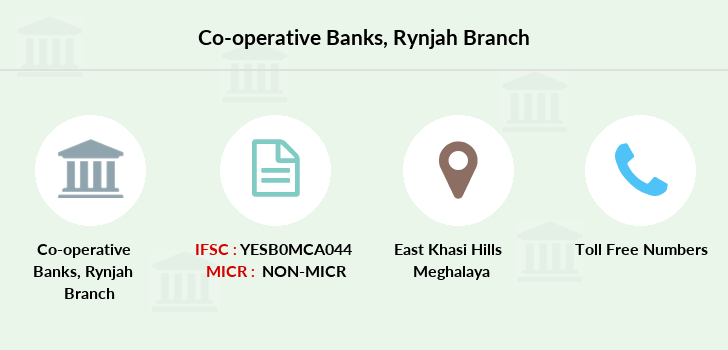 Co-operative-banks Rynjah branch