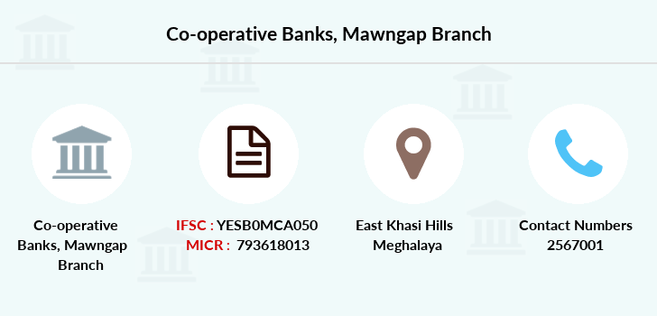 Co-operative-banks Mawngap branch