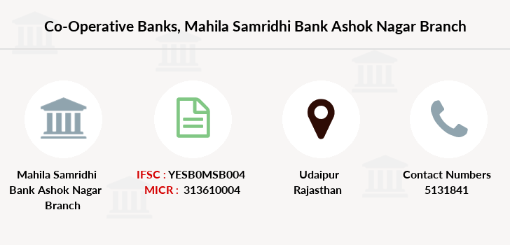 Co-operative-banks Mahila-samridhi-bank-ashok-nagar branch