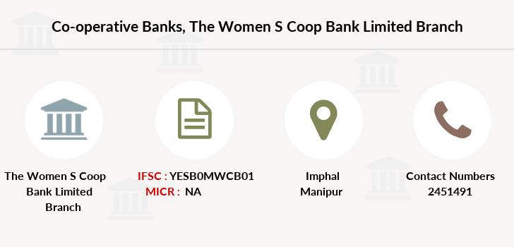 Co-operative-banks The-women-s-coop-bank-limited branch