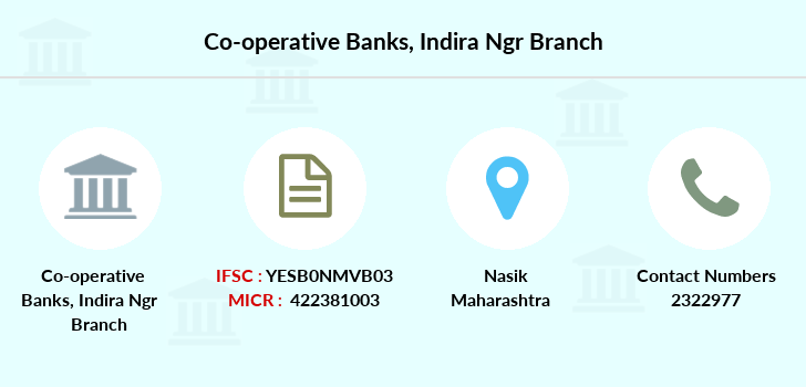 Co-operative-banks Indira-ngr branch