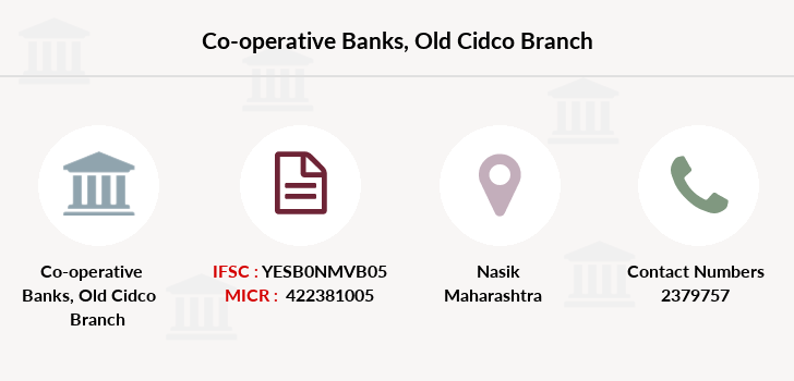 Co-operative-banks Old-cidco branch