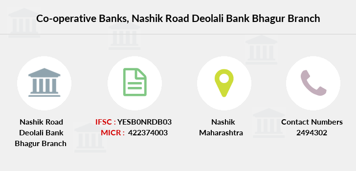 Co-operative-banks Nashik-road-deolali-bank-bhagur branch