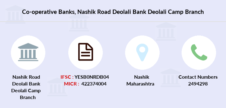 Co-operative-banks Nashik-road-deolali-bank-deolali-camp branch