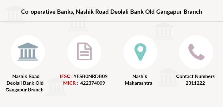 Co-operative-banks Nashik-road-deolali-bank-old-gangapur branch