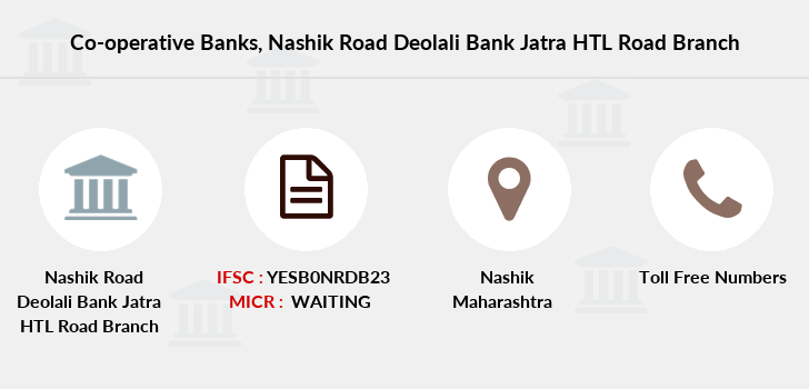 Co-operative-banks Nashik-road-deolali-bank-jatra-htl-road branch