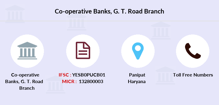 Co-operative-banks G-t-road branch