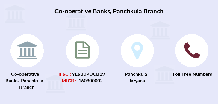 Co-operative-banks Panchkula branch