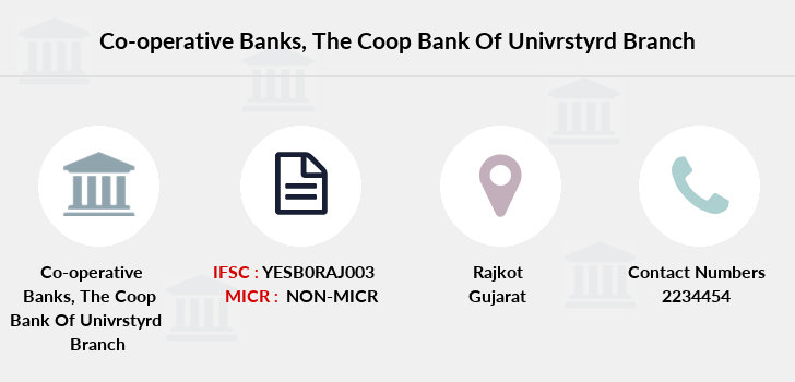 Co-operative-banks The-coop-bank-of-rajkot-univrstyrd branch