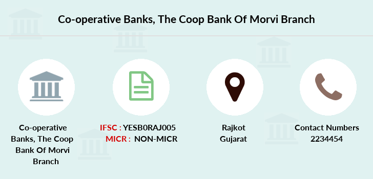 Co-operative-banks The-coop-bank-of-rajkot-morvi branch