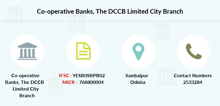 Co-operative-banks The-dccb-limited-city branch