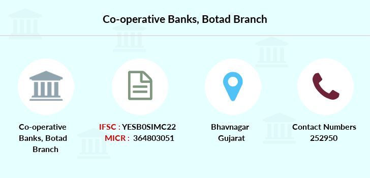 Co-operative-banks Botad branch