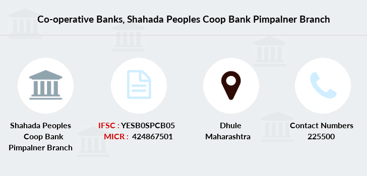 Co-operative-banks Shahada-peoples-coop-bank-pimpalner branch