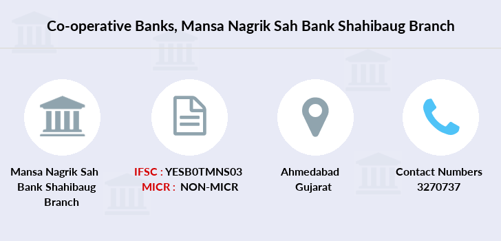 Co-operative-banks Mansa-nagrik-sah-bank-shahibaug branch
