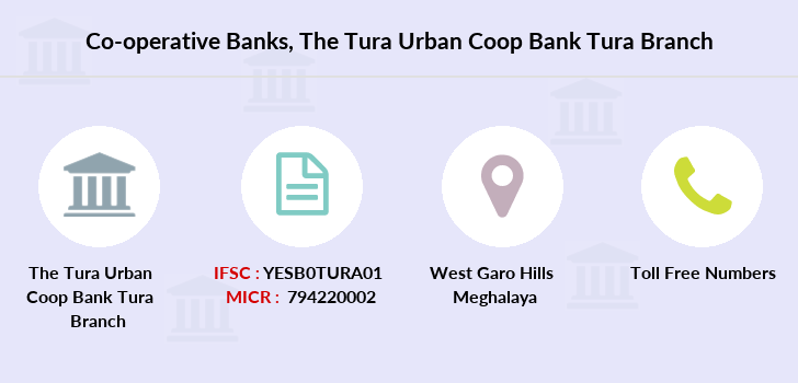 Co-operative-banks The-tura-urban-coop-bank-tura branch