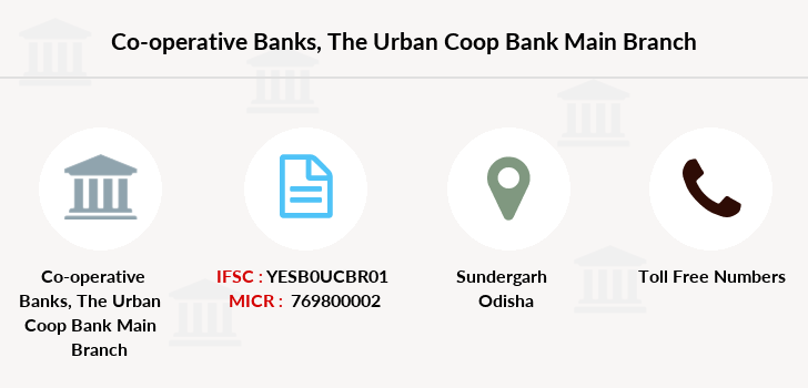 Co-operative-banks The-urban-coop-bank-main branch