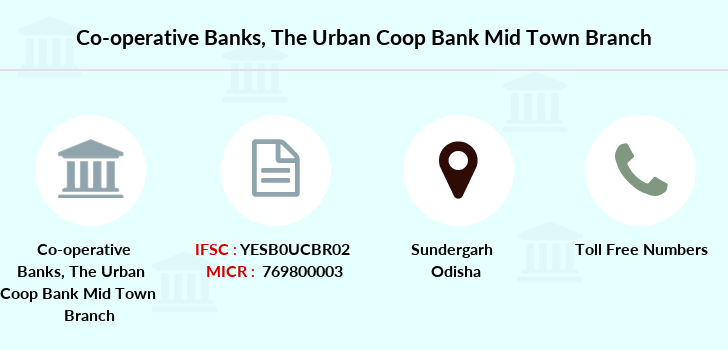 Co-operative-banks The-urban-coop-bank-mid-town branch