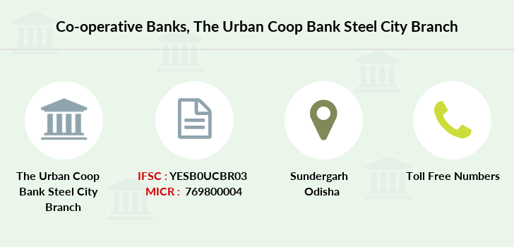 Co-operative-banks The-urban-coop-bank-steel-city branch