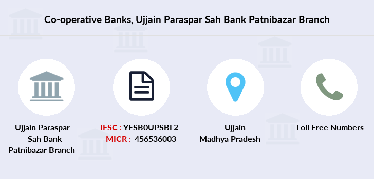 Co-operative-banks Ujjain-paraspar-sah-bank-patnibazar branch