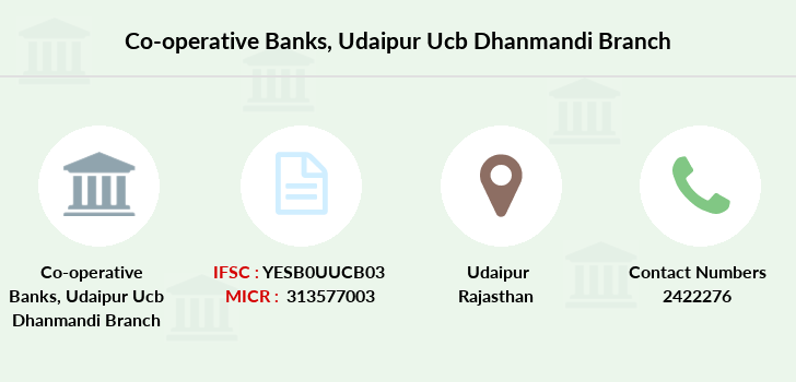 Co-operative-banks Udaipur-ucb-dhanmandi branch