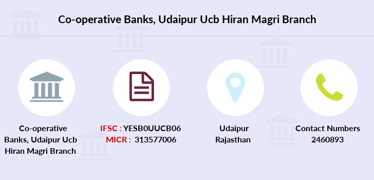 Co-operative-banks Udaipur-ucb-hiran-magri branch