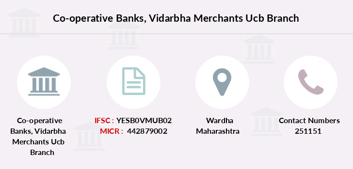 Co-operative-banks Vidarbha-merchants-ucb branch