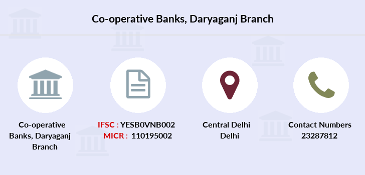 Co-operative-banks Daryaganj branch