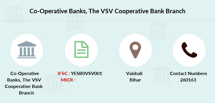 Co-operative-banks The-vsv-cooperative-bank branch