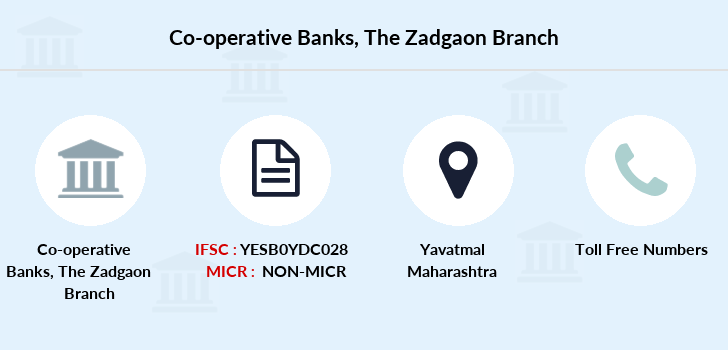 Co-operative-banks The-zadgaon branch