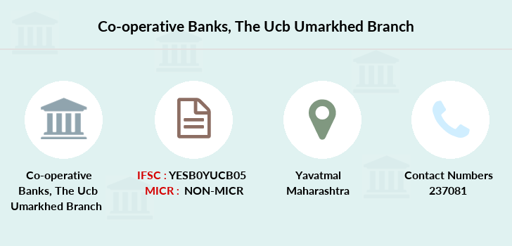 Co-operative-banks The-yavatmal-ucb-umarkhed branch