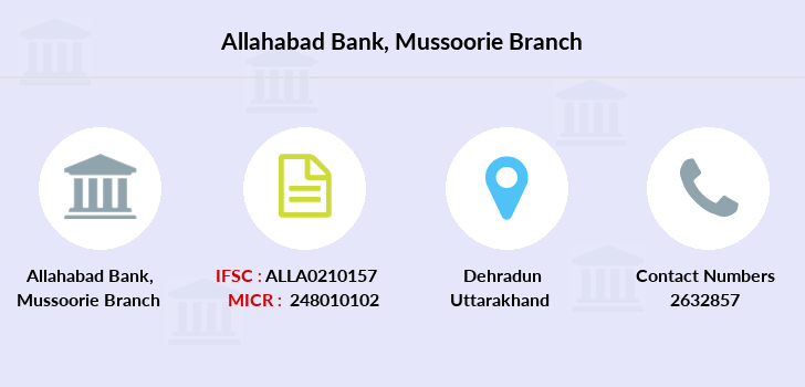 Allahabad-bank Mussoorie branch