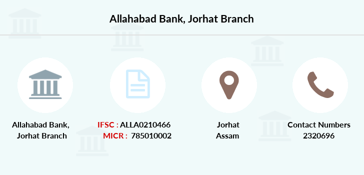 Allahabad-bank Jorhat branch