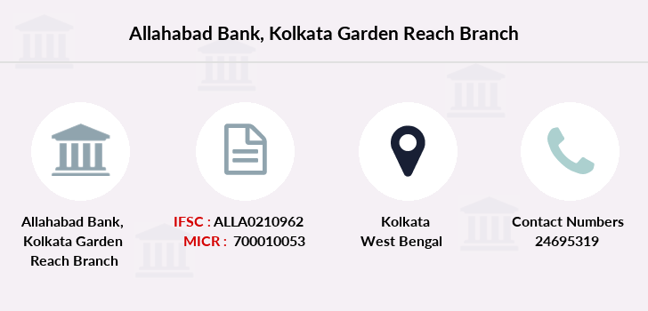 Allahabad-bank Kolkata-garden-reach branch
